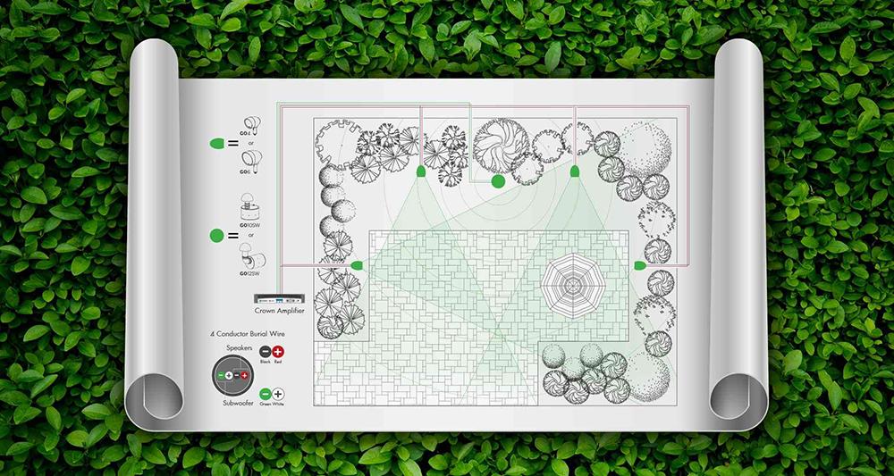 garden-oasis-scalable-system.jpg